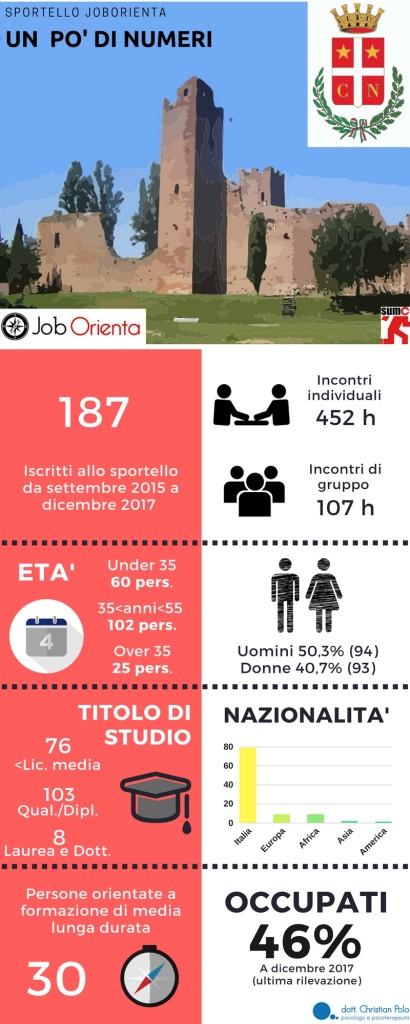 InfograficaJoborienta